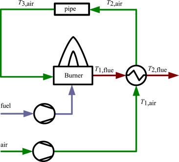 Fantastic Gas Stöchiometrie Arbeitsblatt Images - Mathe ...