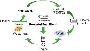 new efficient and viable system for ethanol fuel utilization on rh sciencedirect com 4 Cylinder Engine Diagram Gasoline Engine Diagram