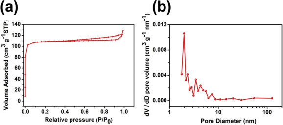 Carbon-wrapped TiO2 nanocubes exposed with (001) active facets for ...
