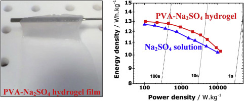 A self-standing hydrogel neutral electrolyte for high