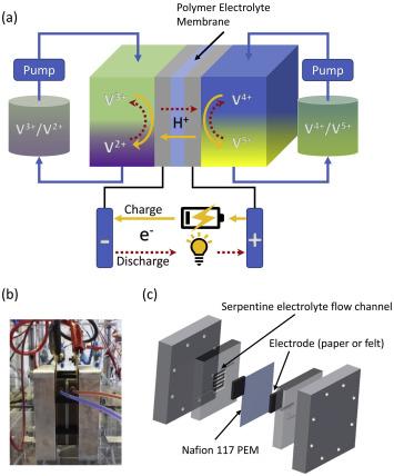 Kinetic enhancement via passive deposition of carbon-based