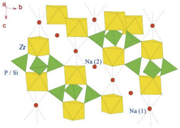 Review on solid electrolytes for all-solid-state lithium-ion