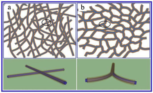Recent advancements of polyaniline-based nanocomposites for