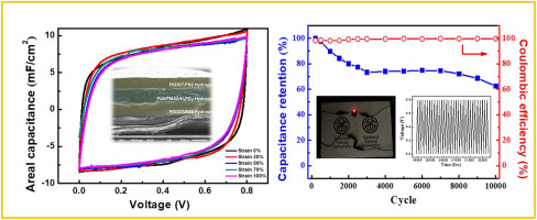 A rapid and green method for the fabrication of conductive