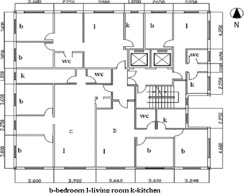 Sensitivity analysis of energy performance for high-rise residential