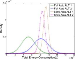 BIM interface for full vs  semi-automated building energy simulation