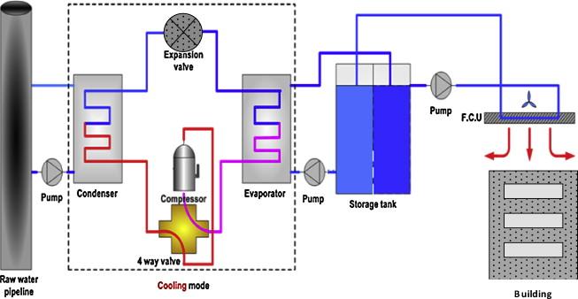 mammoth wiring diagram enthusiast wiring diagrams u2022 rh rasalibre co mammoth rtu wiring diagram kazuma mammoth 800 wiring diagram