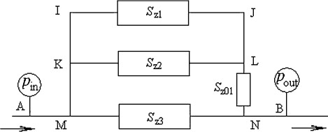 Water flow rate models based on the pipe resistance and