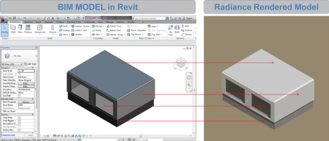 Building Information Modeling (BIM)-based daylighting