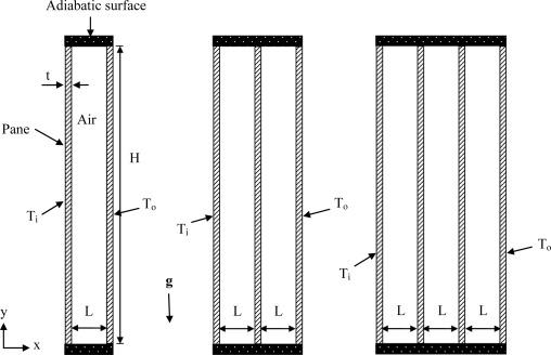 Schematic Representation Of The Double Triple And Quadruple Pane Windows