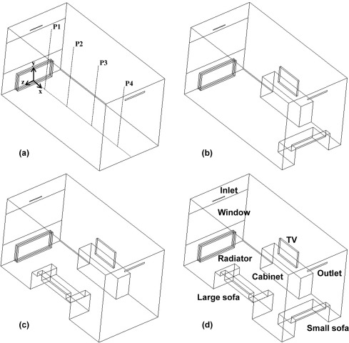 Numerical Optimisation Of Thermal Comfort Improvement For Indoor