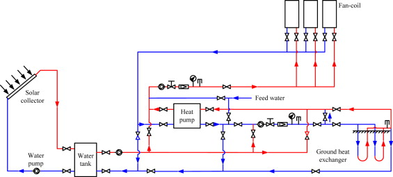 ground source heat pump wiring diagram experimental investigations of the performance of a solar ground  experimental investigations of the