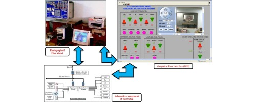 Design and development of wired building automation systems download full size image asfbconference2016 Choice Image