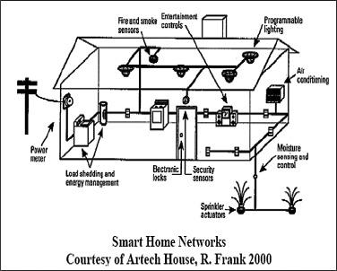 unitary plc diagram