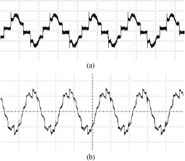 Energy Savings Analysis And Harmonics Reduction For The Electronic