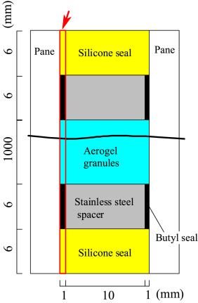 Aerogel granule aging driven by moisture and solar radiation