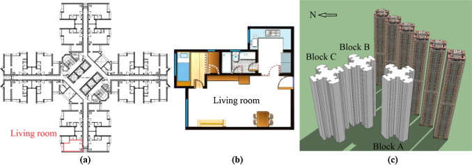 Quantification of luminous comfort with dynamic daylight