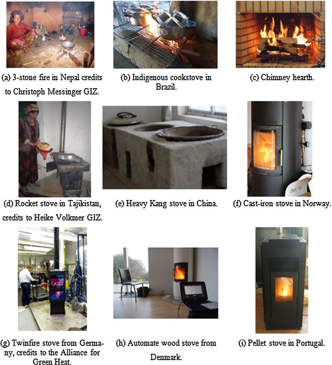 Mapping the performance of wood-burning stoves by installations ...