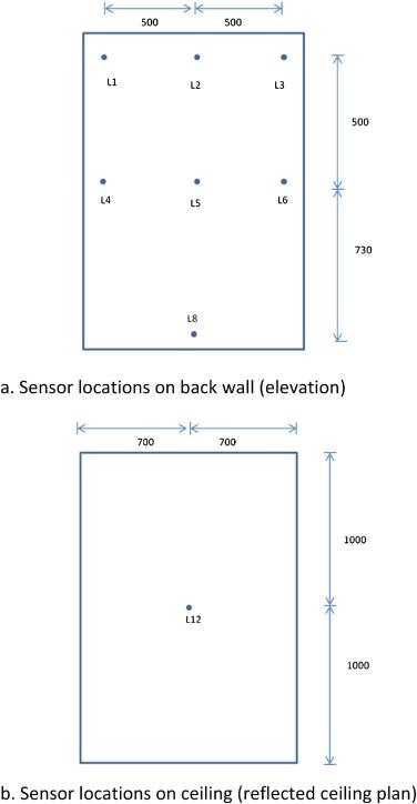 Performance Evaluation Of Light Shelves Sciencedirect
