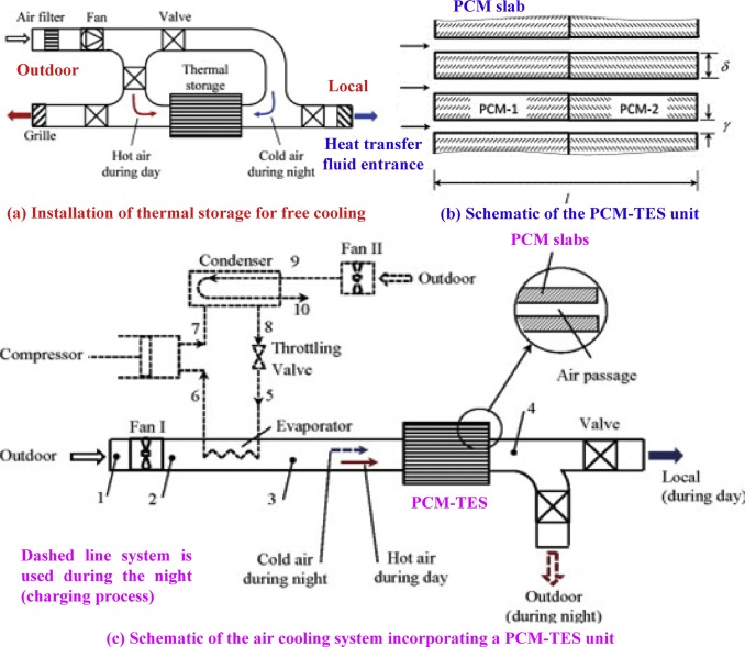 Surprising Air Compressor Wiring Diagram Schematic Sharp Energy Saver Wiring Wiring Digital Resources Skatpmognl
