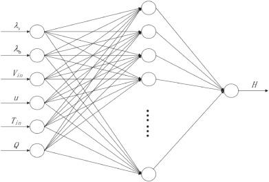 Computational intelligent algorithm application in GSHP: A
