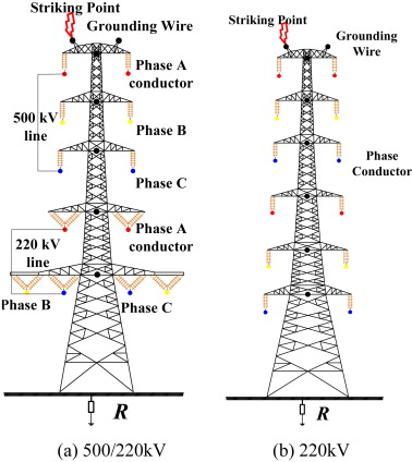 Improving the lightning protection effect of multi circuit tower by download full size image greentooth Image collections