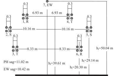 Zero sequence behaviour of a double-circuit overhead line ...