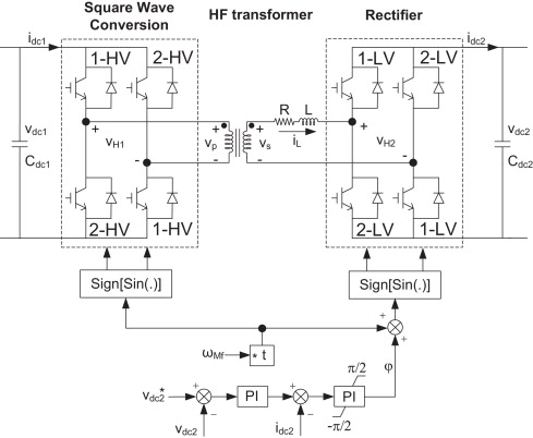 Dynamic average modeling of a bidirectional solid state