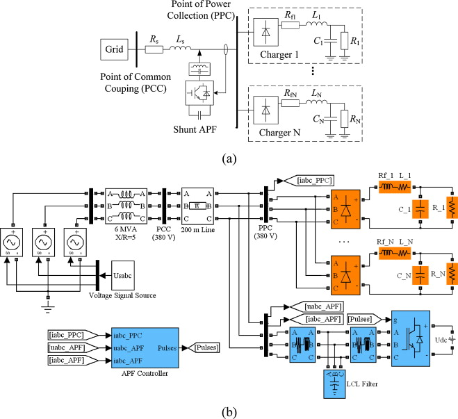 harmonic amplification investigation and calculation of electric rh sciencedirect com Battery Charging Circuit Schematic electric vehicle charger schematic