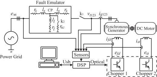 A Sliding Mode Voltage Regulator For Salient Pole Synchronous