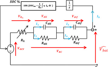Dynamical modeling of Li-ion batteries for electric vehicle