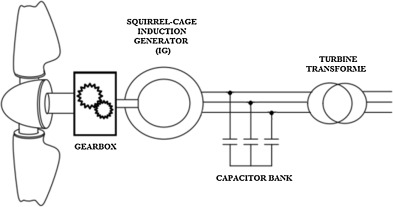 Voltage support in industrial distribution systems in presence of download full size image ccuart Choice Image
