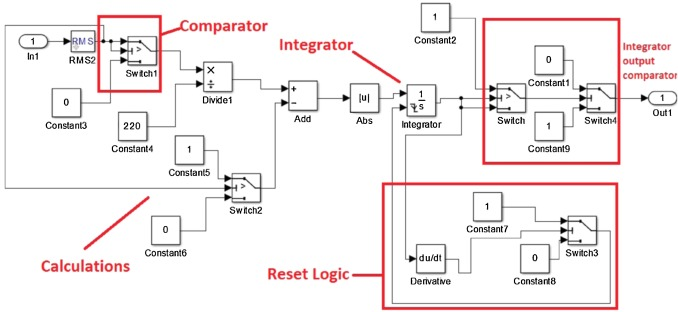 Design and implementation of a multifunction dsp based numerical 32 over and under voltage models ccuart Choice Image