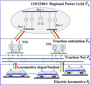 Study On Low Frequency Voltage Fluctuation Of Traction Power Supply