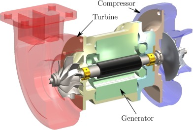 Micro Turbine Generator >> Test And Simulation Of An Electric Generator Driven By A Micro