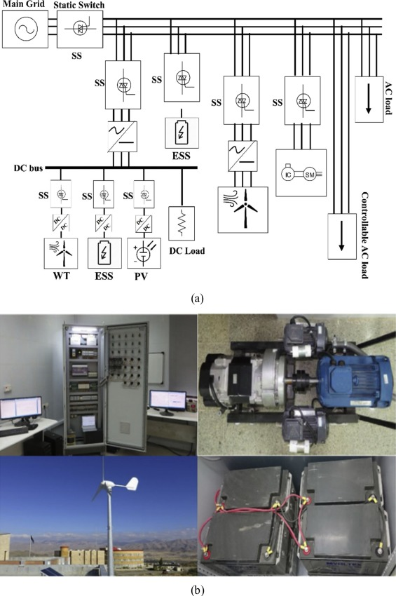 Bulk power system frequency stability assessment in presence of