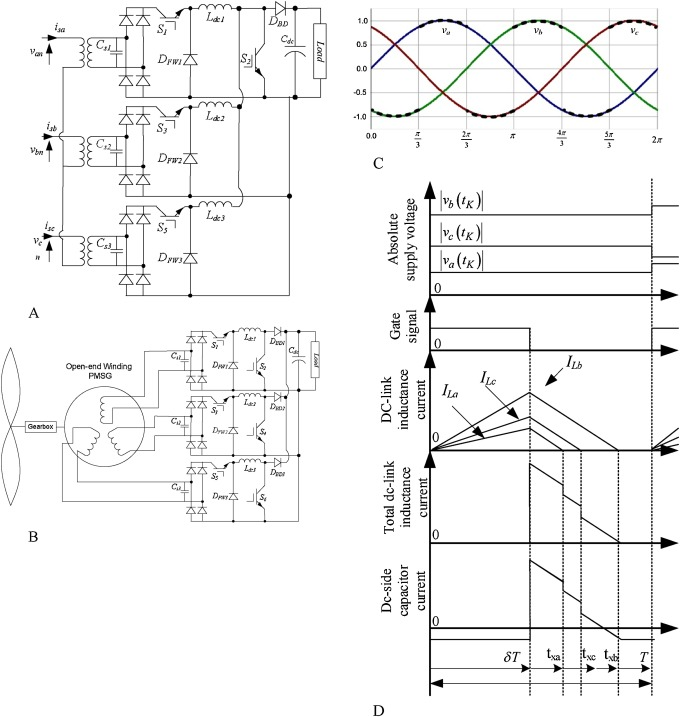 High-power medium-voltage three-phase ac–dc buck–boost ... on