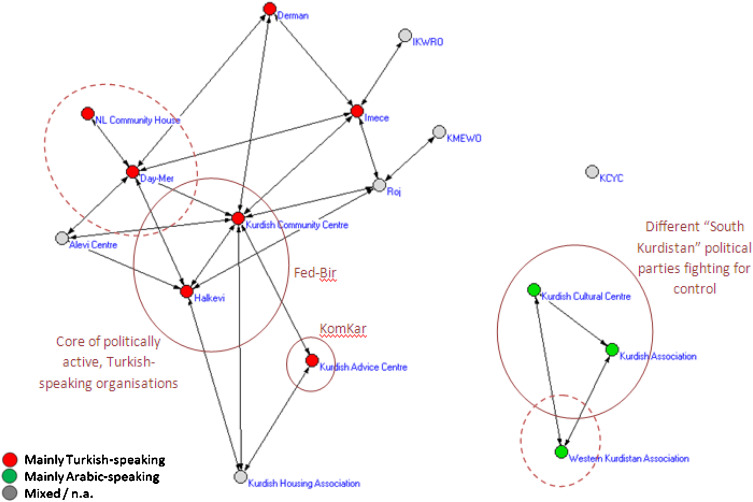 transactional analysis examples