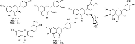 The genus Inula and their metabolites: From