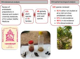 Plants Used To Treat Diabetes In Sri Lankan Siddha Medicine An