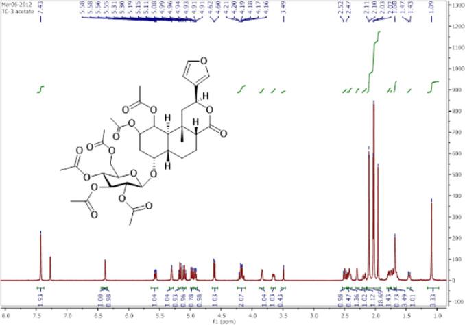 A new clerodane furano diterpene glycoside from Tinospora cordifolia