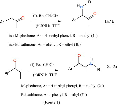 The analysis of substituted cathinones  Part 2: An