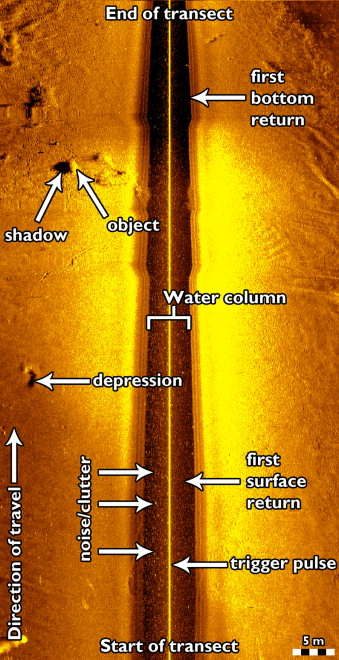 Detecting submerged objects: The application of side scan
