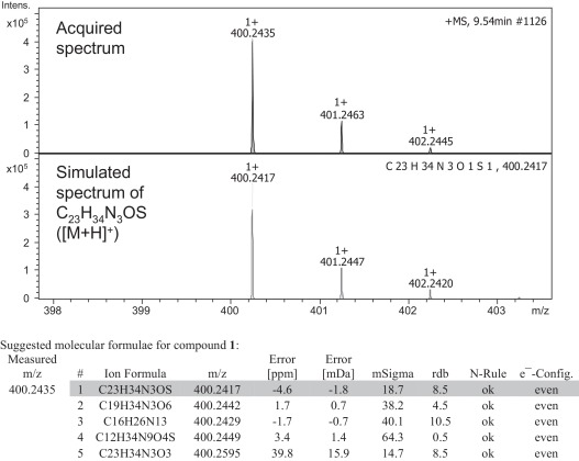 Two thiazolylindoles and a benzimidazole: Novel compounds on
