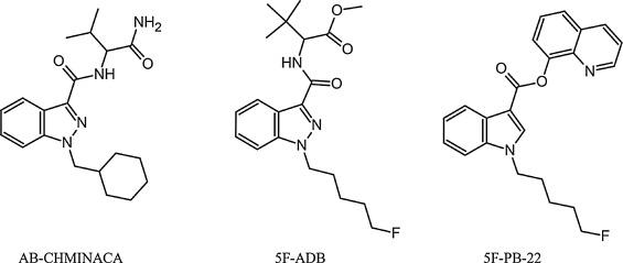 Three fatalities associated with the synthetic cannabinoids 5F-ADB