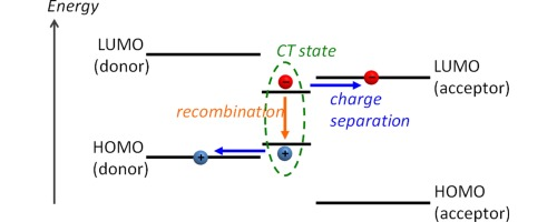 Electron spin resonance dating definitions