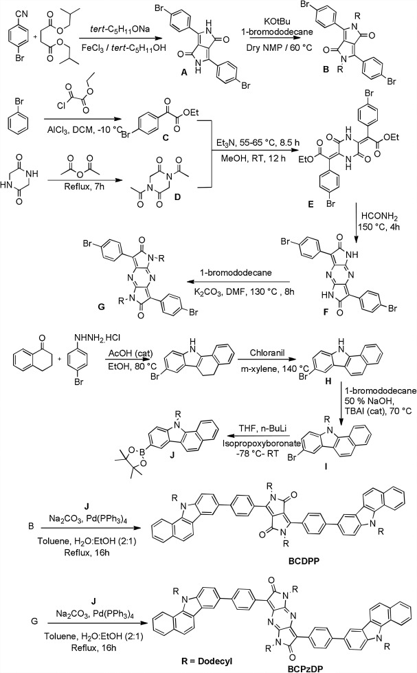 Role Of Acceptor Strength On Ofet Properties Of Small Molecular