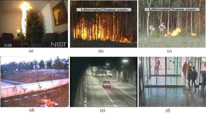 Fast fire flame detection in surveillance video using