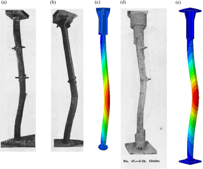 Elevated temperature behaviour and fire resistance of cast iron