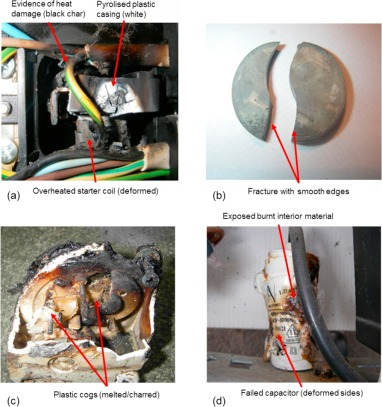 Causes, consequences and prevention of refrigeration fires